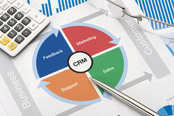 The Power of CRM